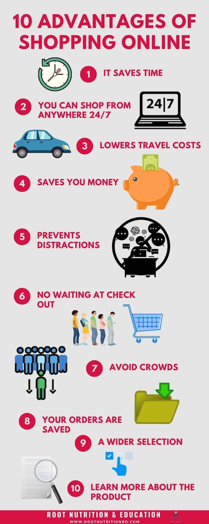 10 advantages of shopping online infographic | Root Nutrition & Education