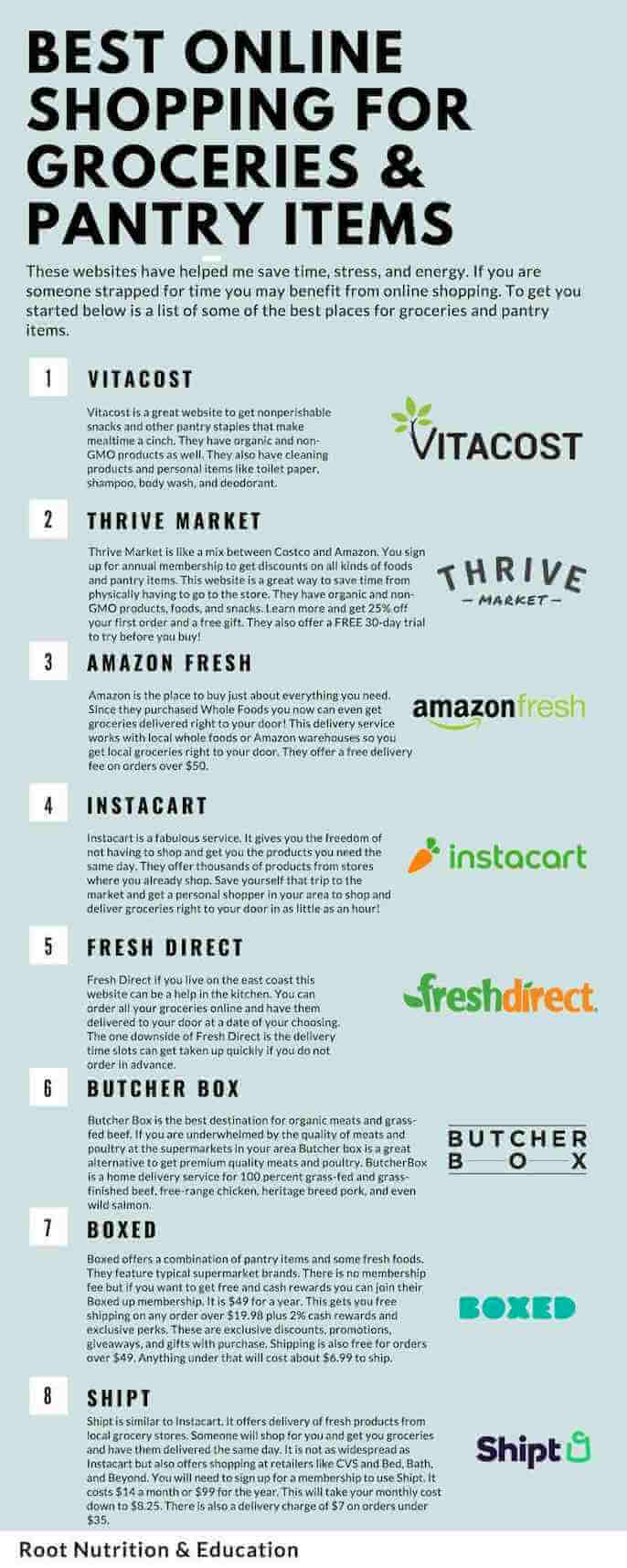 Best Online Shopping for Groceries Infographic | Root Nutrition & Education